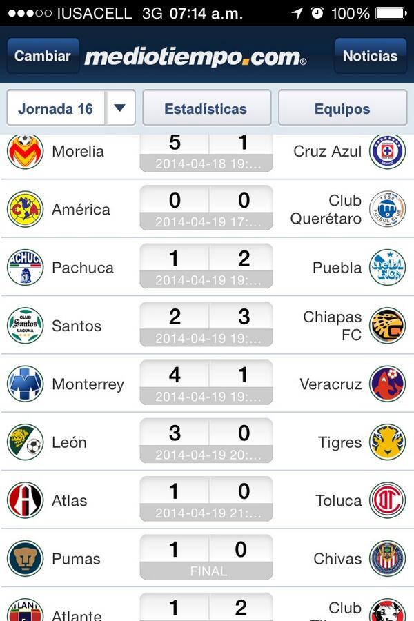 Tabla Del Descenso Liga Mx 2016 Upcoming 2015 2016 ...