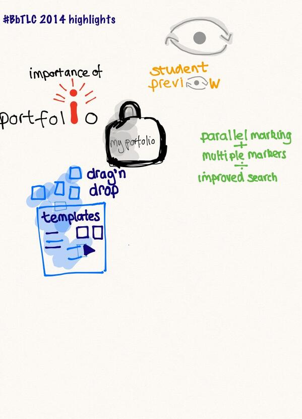 RT @sheilmcn: @hopkinsdavid another #BbTLC2014 you are now my mentor :-) http://t.co/mMq1D7vUuQ Loving the #sketchnotes!!