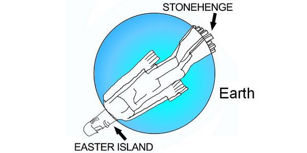 """Cliff Pickover on Twitter: """"The mystery of Stonehenge and Easter ..."""