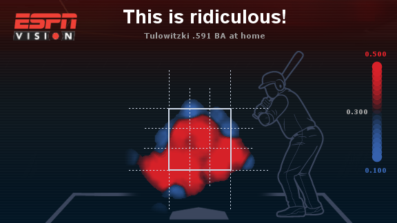 Tweeted this Sunday, will share it again ... @Rockies Troy Tulowitzki's Coors Field heat map is ridiculous! http://t.co/Z8N7aRAKNk