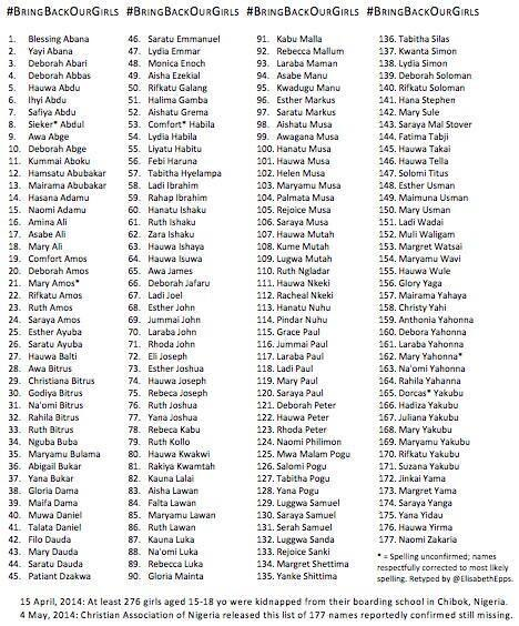 List of many of the girls kidnapped in Nigeria. Its important that we know the names! #BringBackOurGirls http://t.co/nVn73XedTP