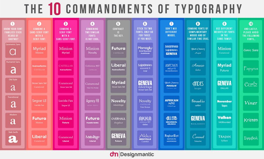 Take a look at these 10 commandments for typography: http://t.co/JsyQcN4cVl http://t.co/t34NBVXjFT