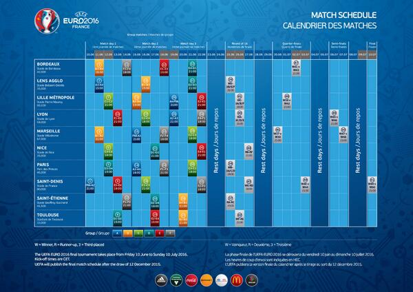 Le Calendrier Euro 2020.Uefa Euro 2020 On Twitter Voici Le Calendrier De La