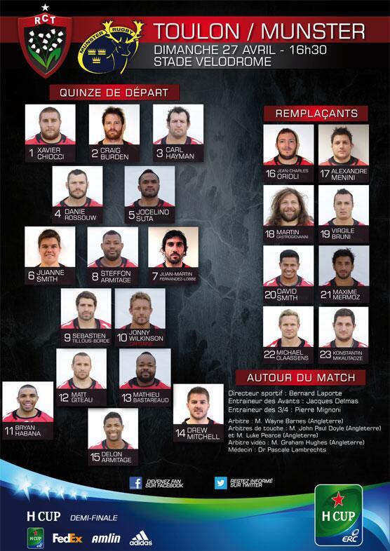 RC Toulon / Munster, les équipes