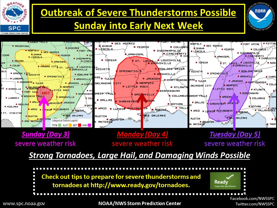 Risk of Tornadoes and Severe Weather Looms Over Plains and South