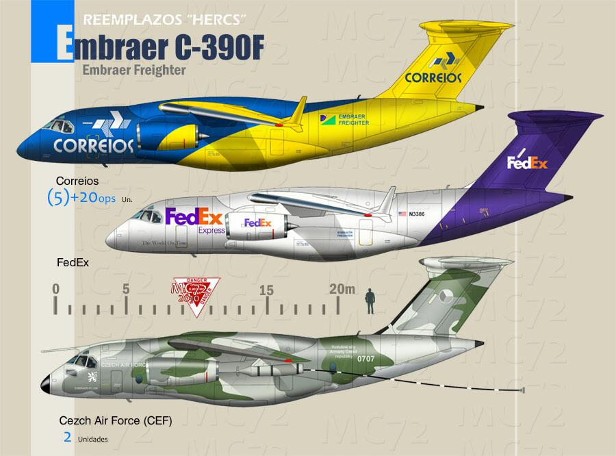 Embraer C-390. KC-390 - Page 4 BmFi-nHCAAAL80A