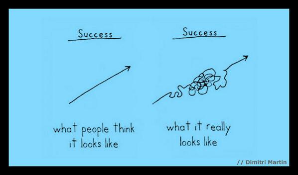 Here's what success REALLY looks like... http://t.co/PtzAsnLXmD