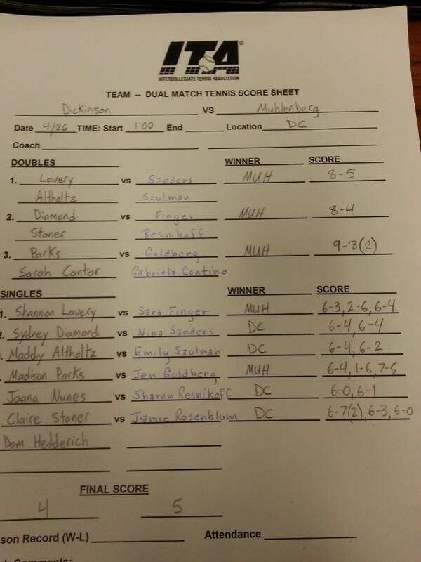 Men'S Tennis - Centennial Conference