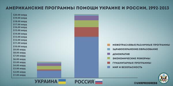Украина до 30 января завершит переговоры с МВФ о новой программе расширенного финансирования, - Яресько - Цензор.НЕТ 82