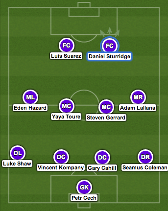 PFA Premier League team of the year announced (Ft. Cech, Gerrard, Yaya & Suarez)