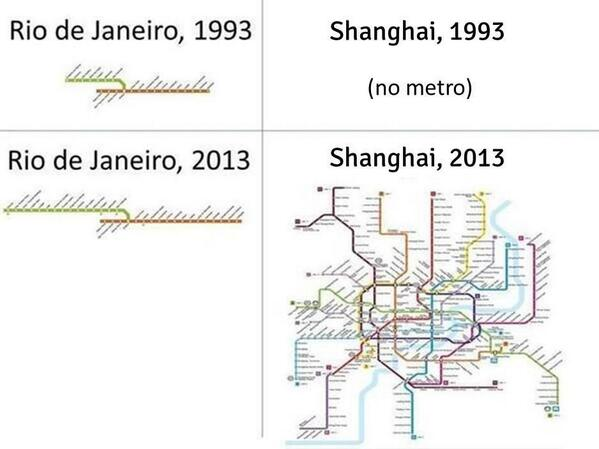 Shanghai transit growth