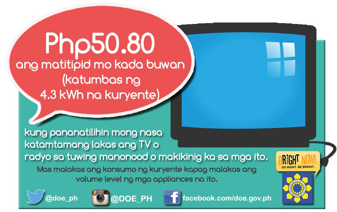 Makakatipid ng PhP 50.80/buwan kung papanatilihing nasa katamtamang volume ang TV pag ginagamit ito. #IamBrightNow http://t.co/9KcGpD9s0S