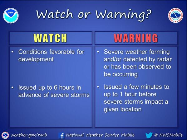 Via NWS, And It Is Always A Good Reminder, Watch Vs