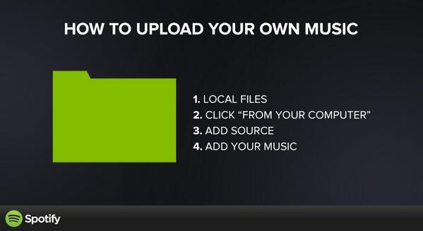 Spotify on Twitter: