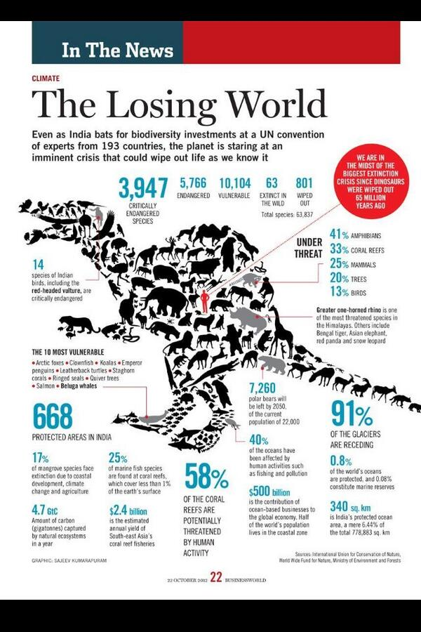 Read some of these statistics. It's scary and it feel like it's too late. http://t.co/EVaMdOqxz1