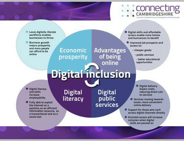 RT @ConnectingCambs: Our #digitalinclusion model for Cambridgeshire #localdigital @LocalDigitalGov @gds http://t.co/fEaFHePFqT