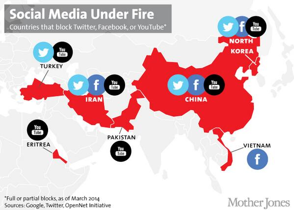 Amazing maps on twitter which countries block facebook twitter or rt youtube source httpstwitteramazingmapsstatus461242673836199936 gumiabroncs Image collections