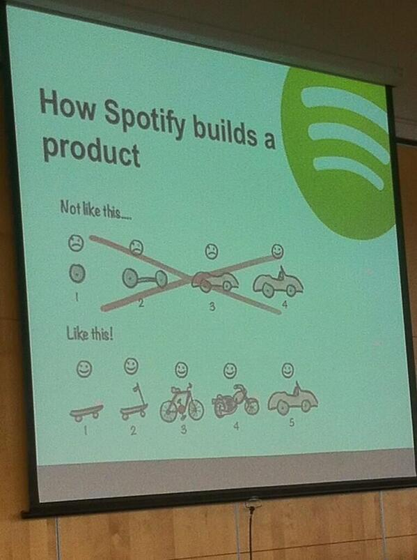 How to build products. Great slide by @Spotify. http://t.co/QjecoHMfih