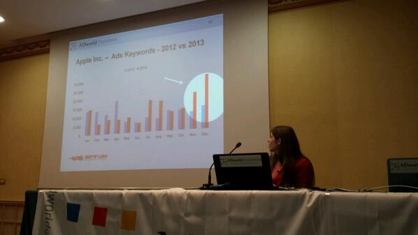 Very nice @AlexTachalova of @semrush for the #adwexp http://t.co/klS3qHwK26