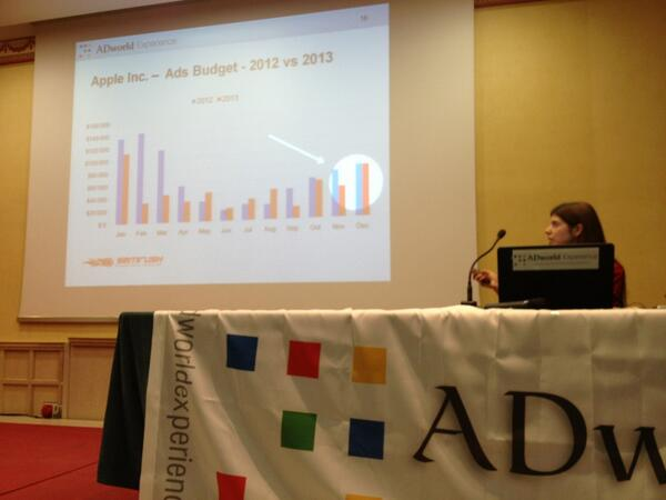 #adwexp @AlexTachalova: apple ads budget #adwords http://t.co/aAplHob76D
