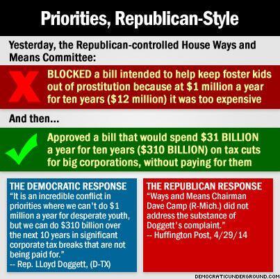 @GOP priorities. $12 million to Help kids? No. $310 Billion to help Corporations? YES!! #Uniteblue #p2 #libcrib http://t.co/p62PTLcz8s