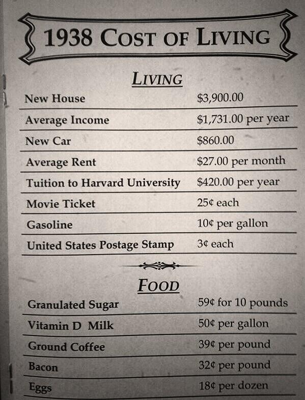 Vala afshar on twitter 1938 cost of living new house for Cost of living boston