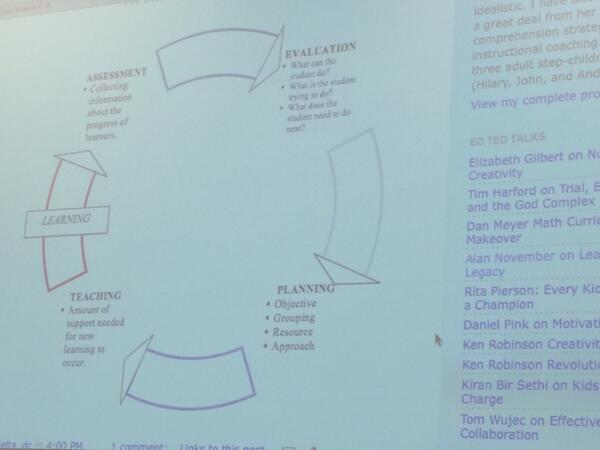 @delta_dc sharing his Teaching-Learning Cycle - the evaluation/diagnosis step is crucial. #SUM2014 http://t.co/LwbzQuV4n2