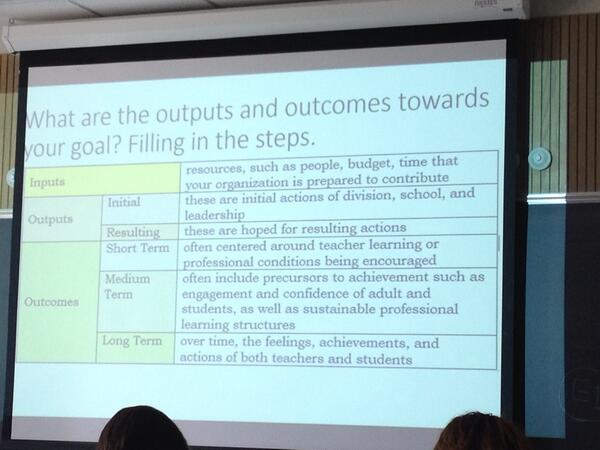 This should look familiar @j_wilson RT @delta_dc: What are the outputs & outcomes towards our goals? #SUM2014 http://t.co/46W81q9vsi