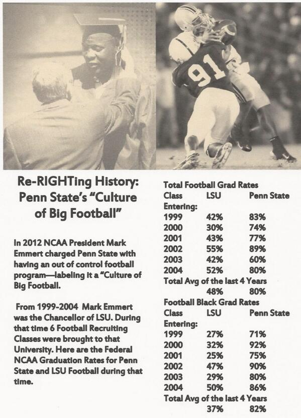 "Saturday Re-RIGHT: Penn State's ""football culture problem""-Comparing football grad rates w/ ones Emmert had at LSU http://t.co/sd55UD5Hs3"
