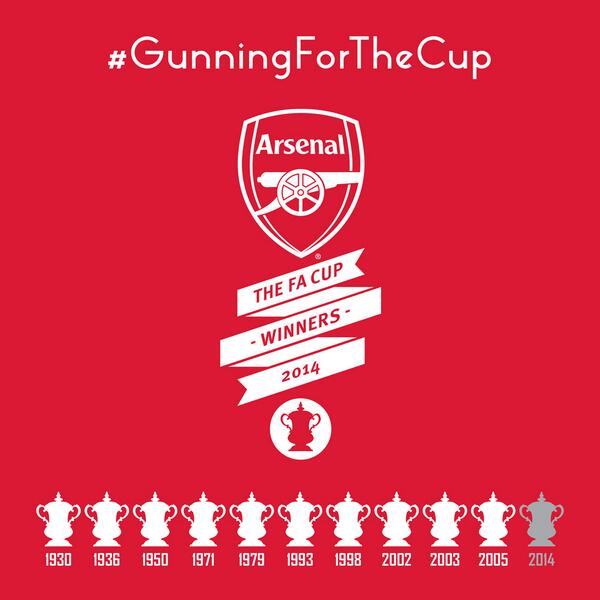 YEEEEEEESSSSSSSS! #ARSENAL HAVE WON THE FA CUP! HOW DOES IT FEEL, #ARSENAL FANS?! http://t.co/gQFI3cMmnp