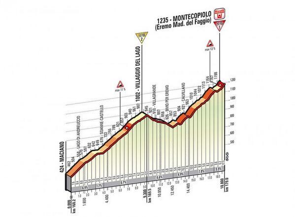 Giro d'Italia 2014 (Fight For Pink) - Página 15 Bn2B-gxCUAMV-Z-
