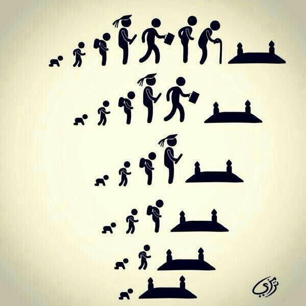 "IG @NegeriAkhirat on Twitter: ""Mati tak kenal usia. Istighfar. Ingat ..."