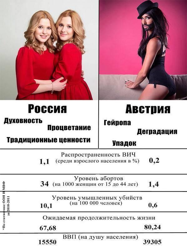 ЕББР заморозил все новые проекты в России - Цензор.НЕТ 5280