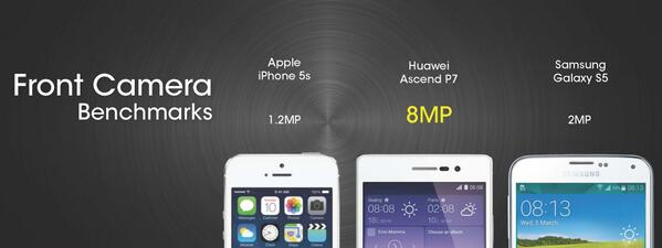 Camera that outperforms the rest! #AscendP7 redefines camera performance @HuaweiDevice http://t.co/nl3hUEcAtl