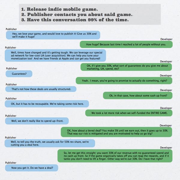 Mobile publishing deal... http://t.co/jhvUSoGpEz via @imgur #publisher #gamedev http://t.co/UOxTYThefn
