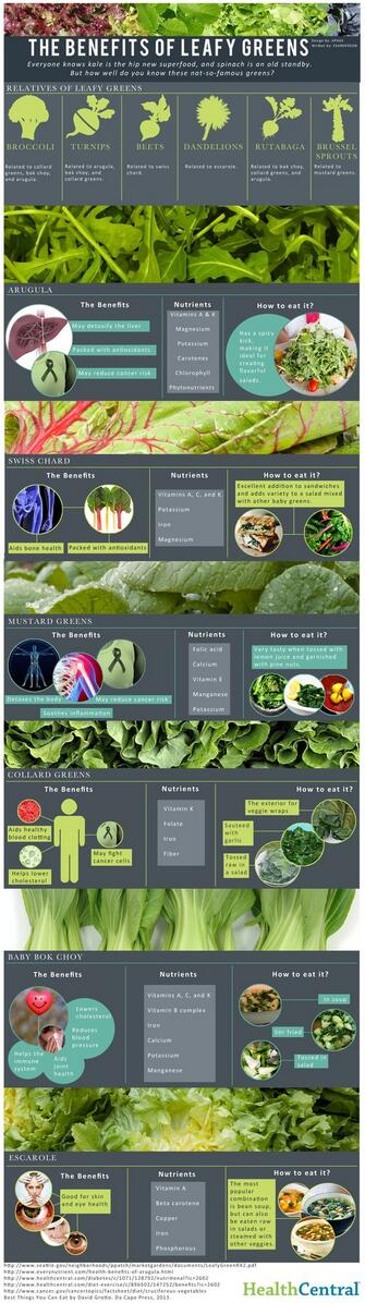Speaking of salad...check out the benefits of leafy greens! #Fit4Me #infographic http://t.co/5wV0Fe868p http://t.co/8tDKVdieER