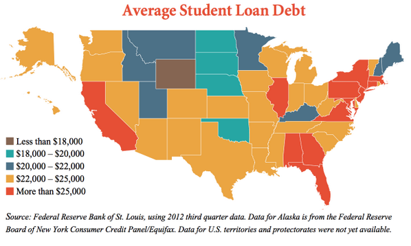 #NCSL graph details average student load debt by state http://t.co/w5wM8IWA7F
