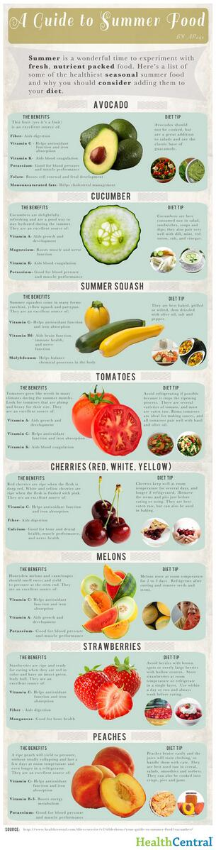 Here's our helpful #infographic on healthy summer foods. Any favorites on here? #Fit4Me http://t.co/oIAz6WFs1t http://t.co/o4IjJgIBiP