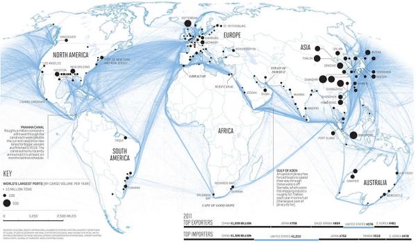 Resultado de imagen para comercio  maritimo