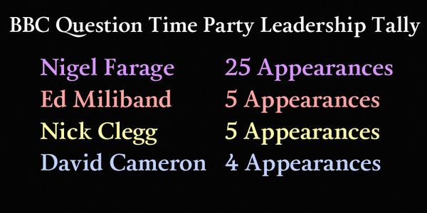 Good to see the BBC giving Nigel Farage a chance. (these stats are incredible but absolutely true) #bbcqt http://t.co/jUxKSJP4yl