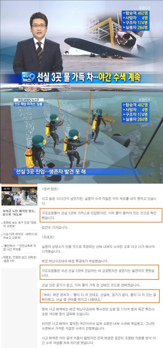 4월16일 kbs 9시뉴스는 사고첫날 구조요원들이 선실 3곳을 진입했고 생존자는 발견하지 못했다고 했습니다 ( 난중에 큰 파장이 일어날 보도입니다 ) http://t.co/uLkjTPPF2P
