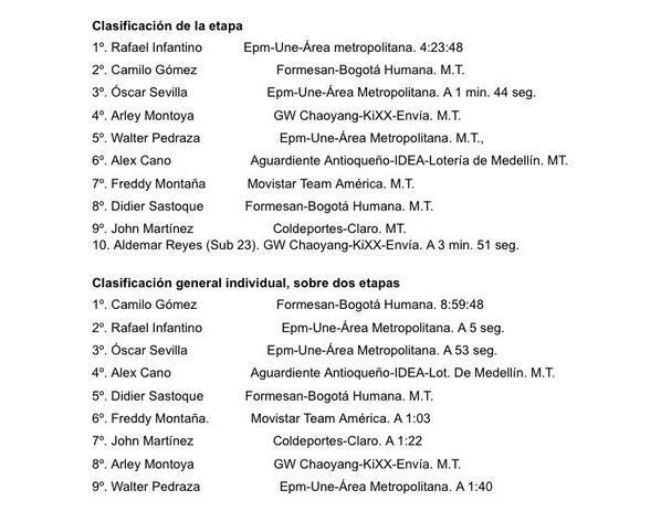 Vuelta a Antioquia 2014 BnMluzGIQAAcJy2