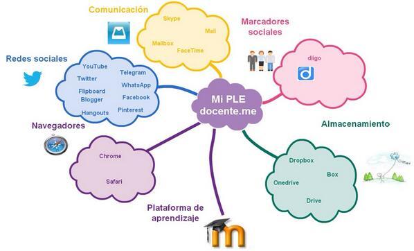 Thumbnail for Educación conectada en tiempo de redes. INTEF #REDucacion