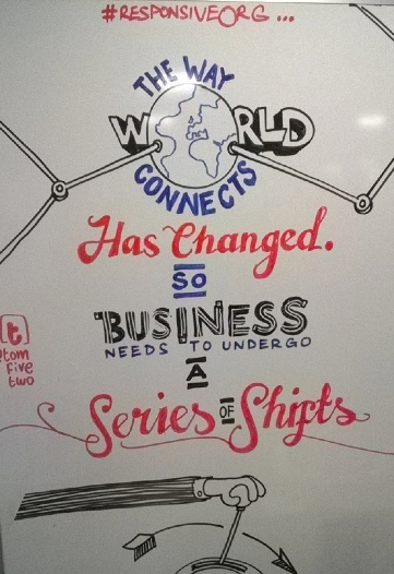 #ResponsiveOrg The way world connects has changed. Business needs to undergo a series of shifts. #socbiz #work http://t.co/cxn27ITfPD