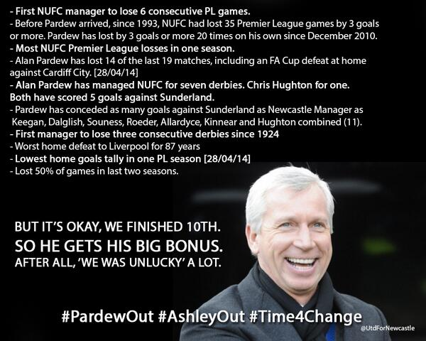 Alan Pardew. The man. The legend. The record breaker. #time4change http://t.co/d4zaBd2XrR