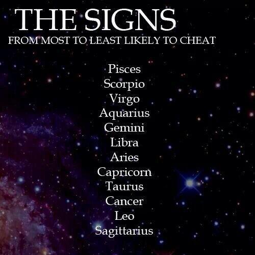 Virgo: Your daily horoscope - December 28