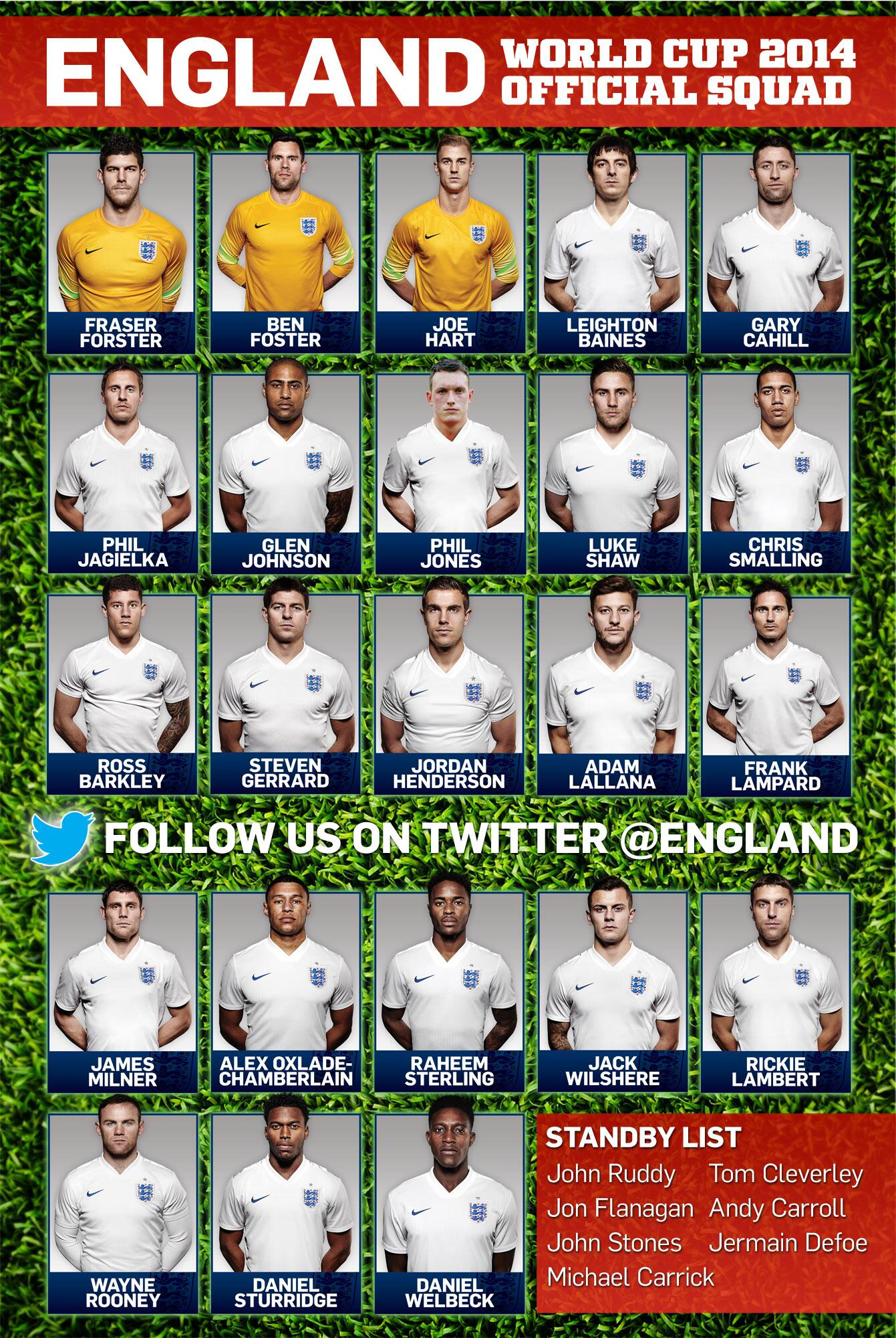 Groupe D (Uruguay, Costa Rica, Angleterre, Italie) Bnb9wUYIIAAcWgR