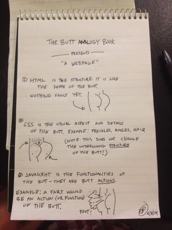 """The Butt Analogy Book presents """"A webpage"""" http://t.co/X4Z45fWD8g http://t.co/Abgso3otKH"""