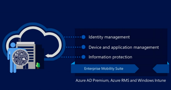 Announcing that the Enterprise Mobility Suite (EMS) in @Azure will start at $4/user per month. #msTechEd http://t.co/jjFfxsdHHz