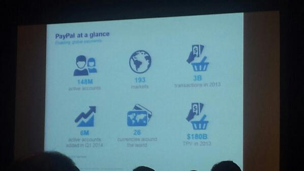 flagbit: #Paypal is growing, are you growing with their 150M aktive users? If not start now! #MagentoImagine http://t.co/irCaVN0hjF